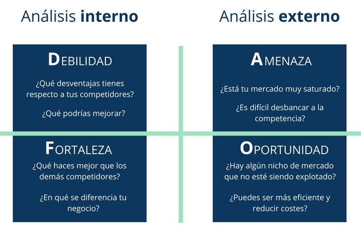 DAFO EJEMPLO PLAN DE MARKETING